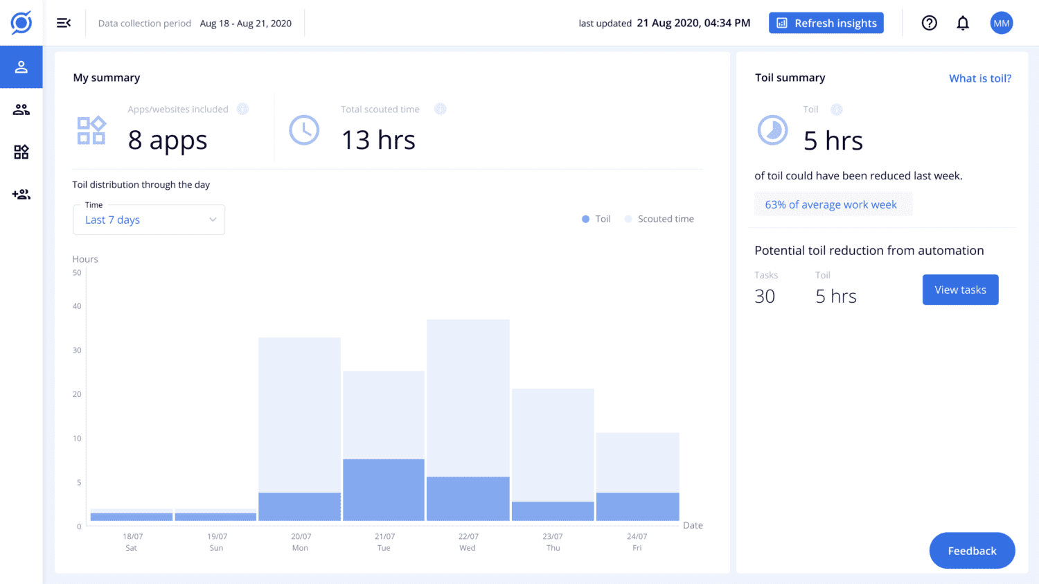 Insights generated by Scout Go showing how much toil a user can be save each workday