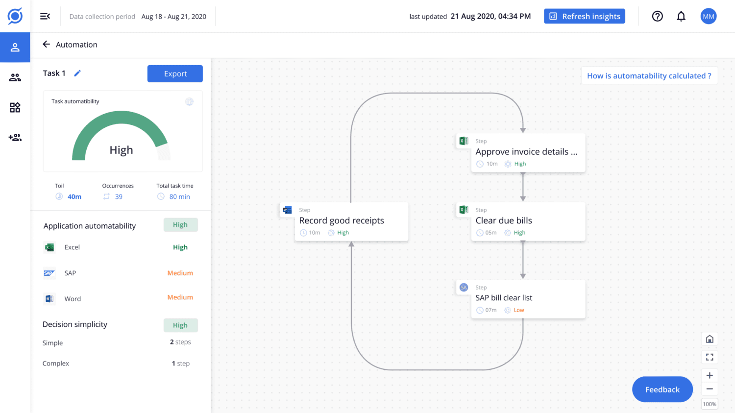 Scout Go showing automatability of a task along with how automatable applications and decisions involved are