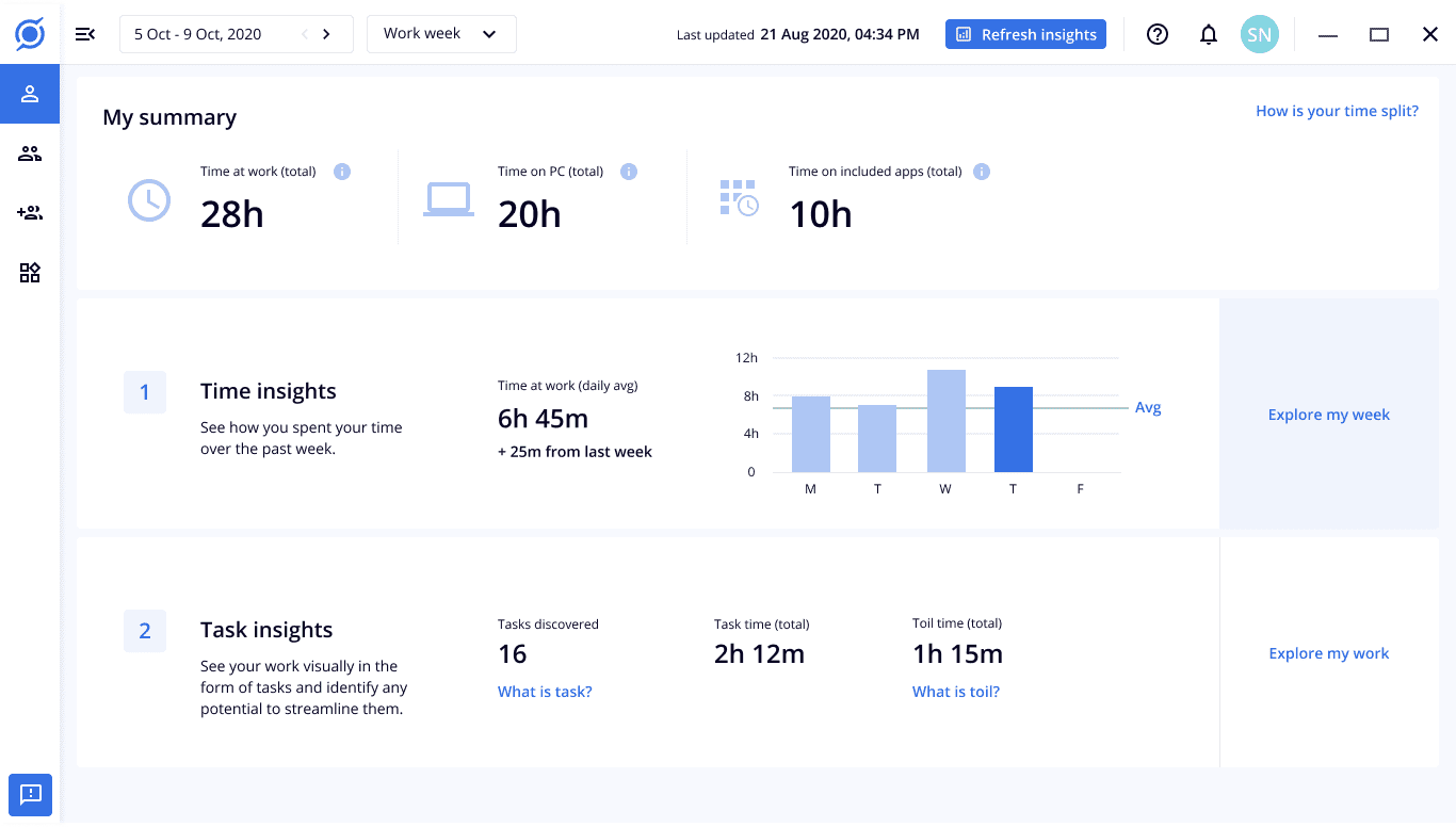 Insights generated by Scout Go showing how a user spends time at work across tasks and applications
